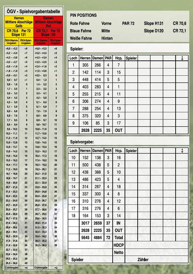 kgk_2014_scorekarte